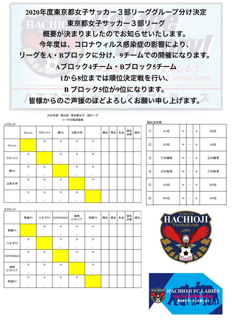東京都女子サッカー3部リーグブロック分け